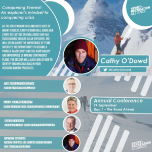 Sport+Recreation Alliance Annual Conference 2020